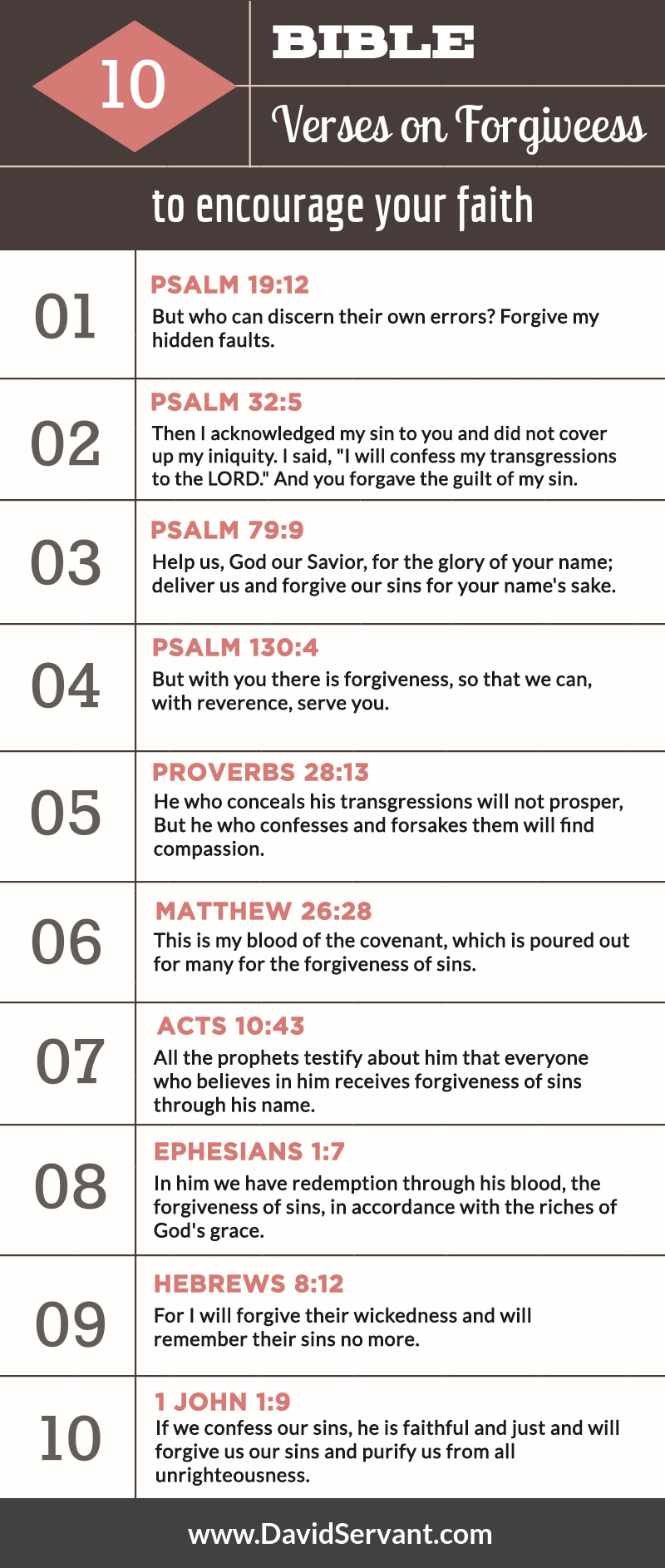 10 Bible verses on forgiveness to encourage your faith - infographic